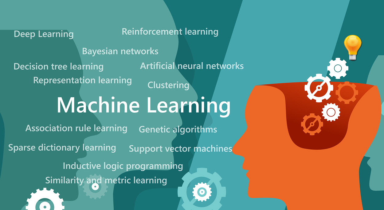 Machine Learning Terms Collage